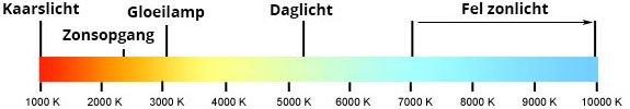 Lichtkleur